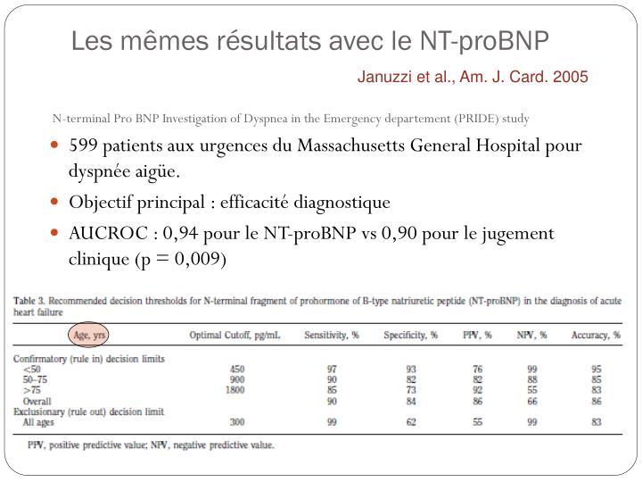 Les mêmes résultats avec le NT-proBNP