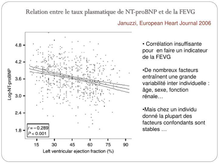 Relation entre le taux plasmatique de NT-proBNP et de la FEVG