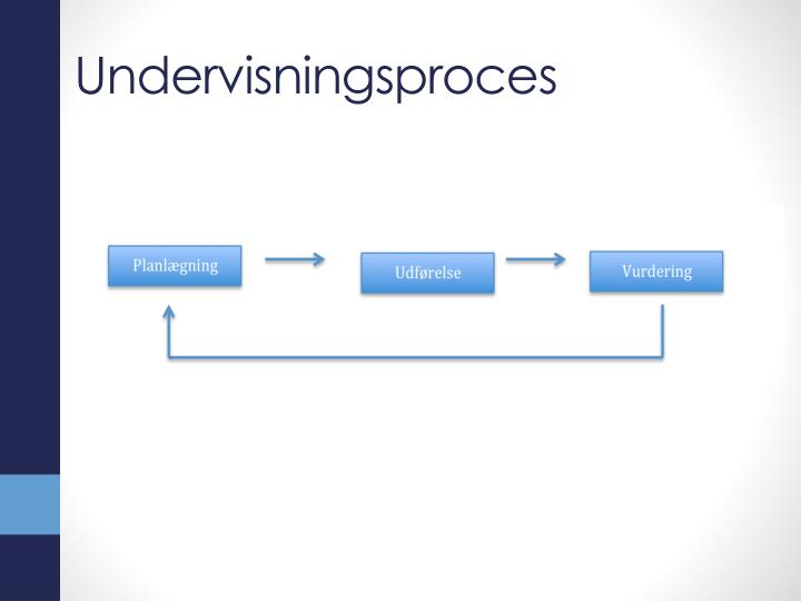 Undervisningsproces