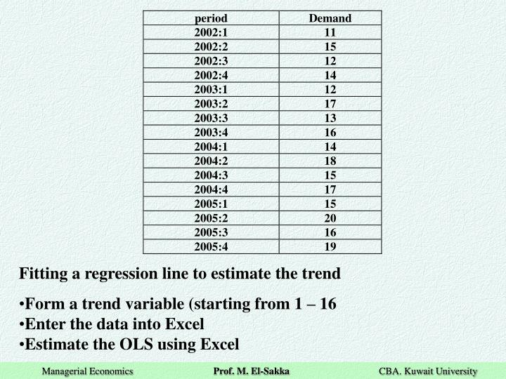 Fitting a regression line to estimate the trend