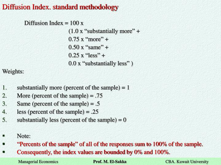 Diffusion Index. standard methodology