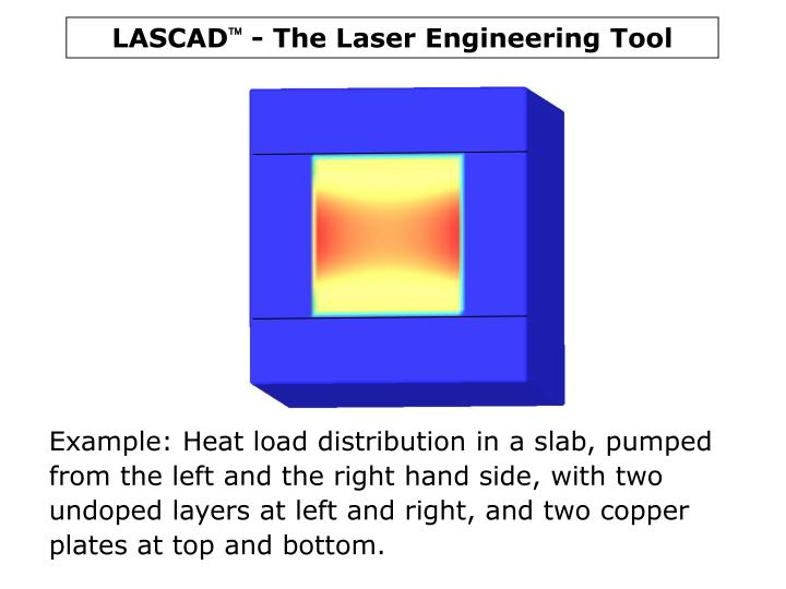 Example: Heat load distribution in a slab, pumped from the left and the right hand side, with two undoped layers at left and right, and two copper plates at top and bottom.