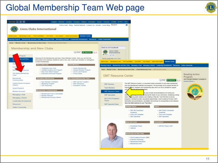 Global Membership Team Web page