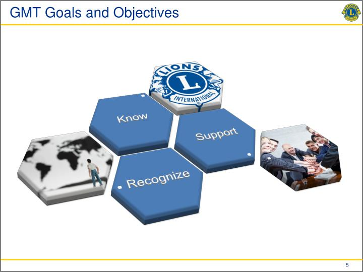 GMT Goals and Objectives