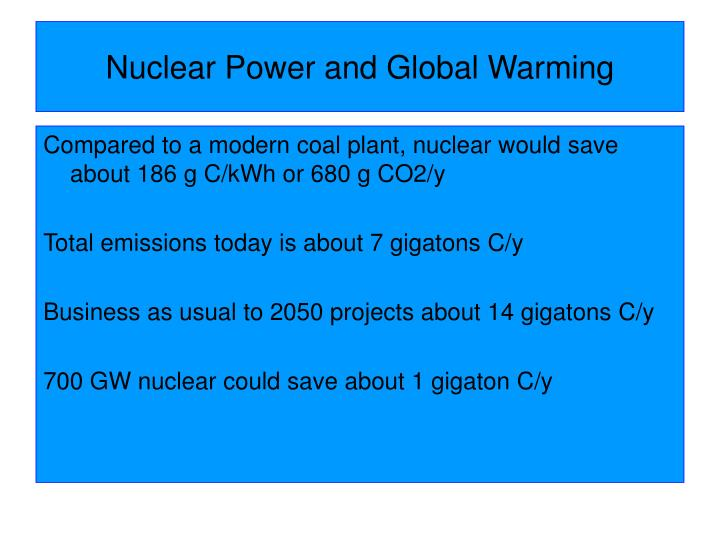 Nuclear Power and Global Warming