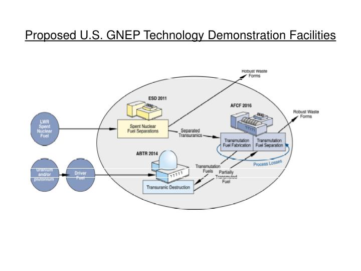 Proposed U.S. GNEP Technology Demonstration Facilities