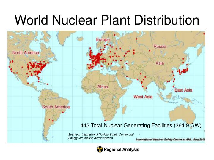 World Nuclear Plant Distribution