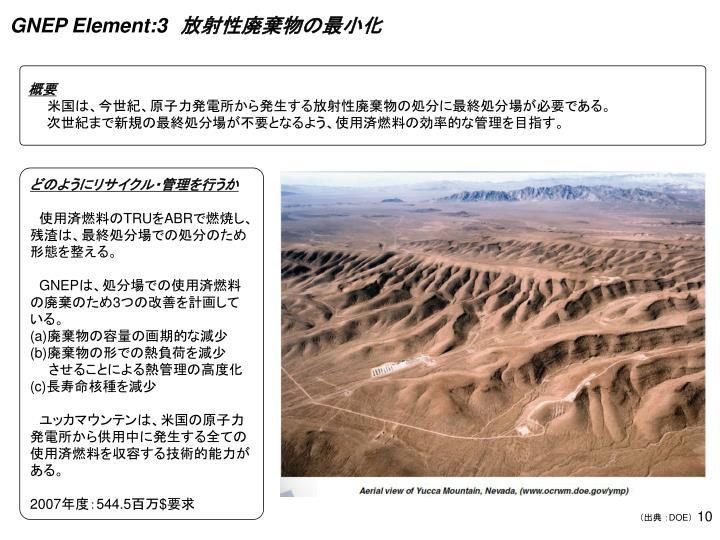 GNEP Element:3
