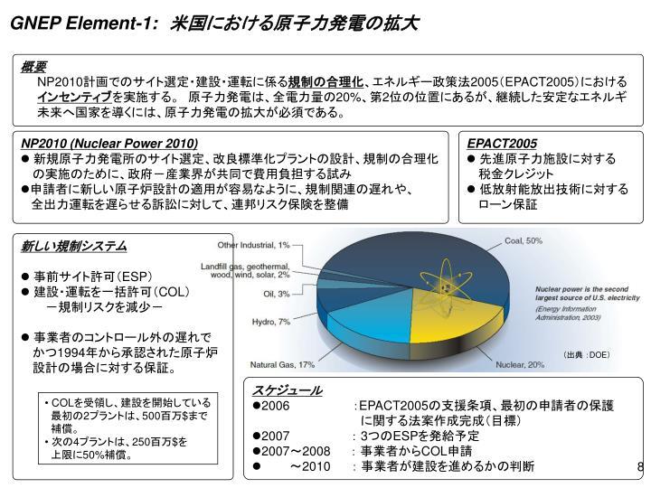 GNEP Element-1: