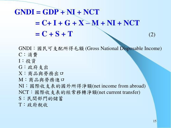 GNDI = GDP + NI + NCT