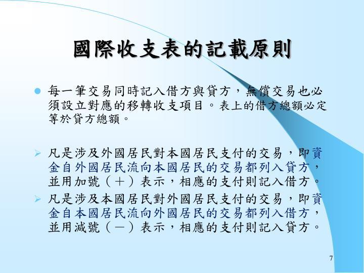 國際收支表的記載原則