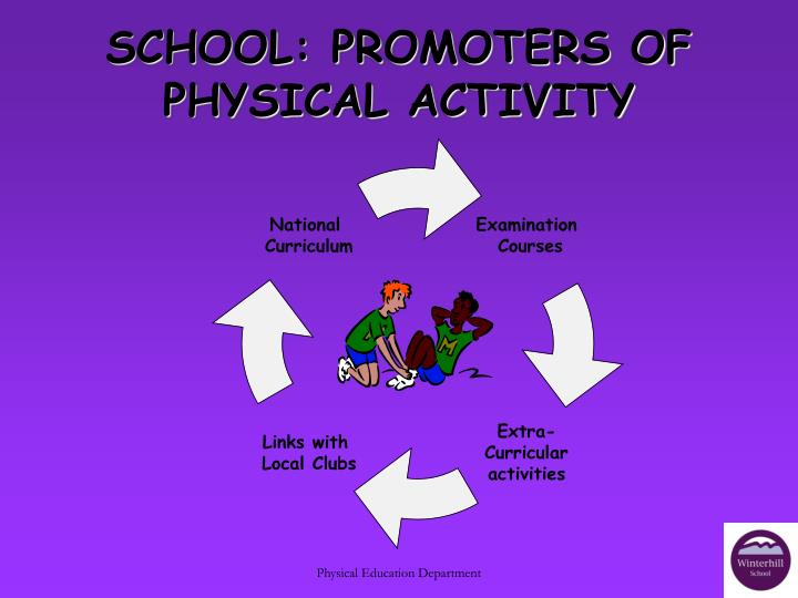 SCHOOL: PROMOTERS OF PHYSICAL ACTIVITY