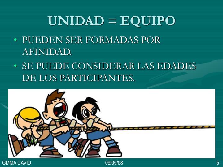 UNIDAD = EQUIPO