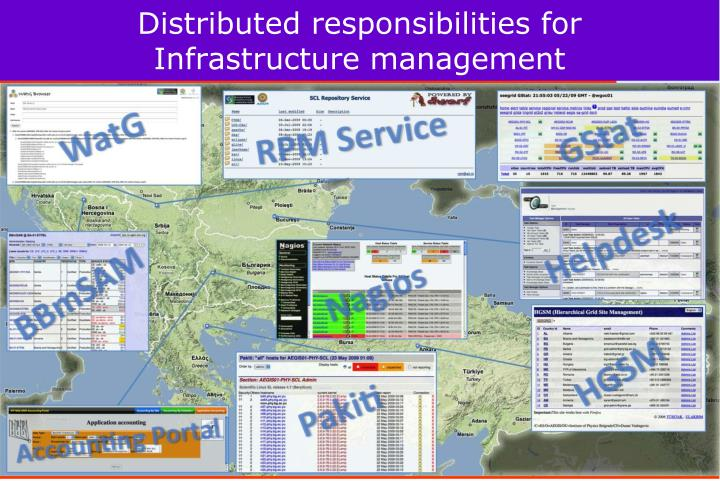 Distributed responsibilities for