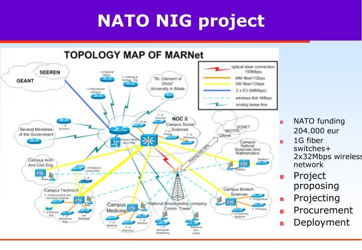 NATO NIG project