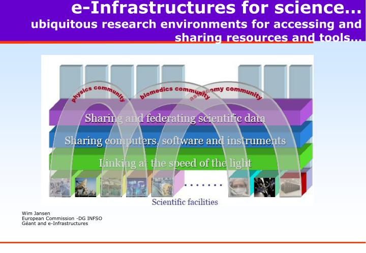 e-Infrastructures for science…