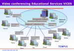 video conferencing educational services vices