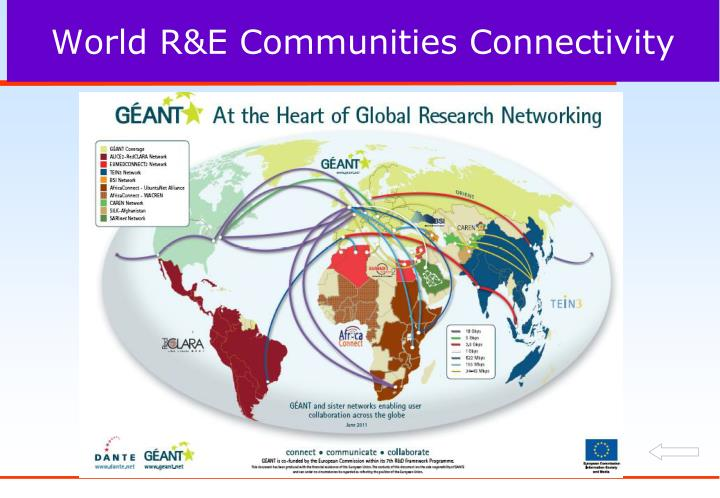 World R&E Communities Connectivity