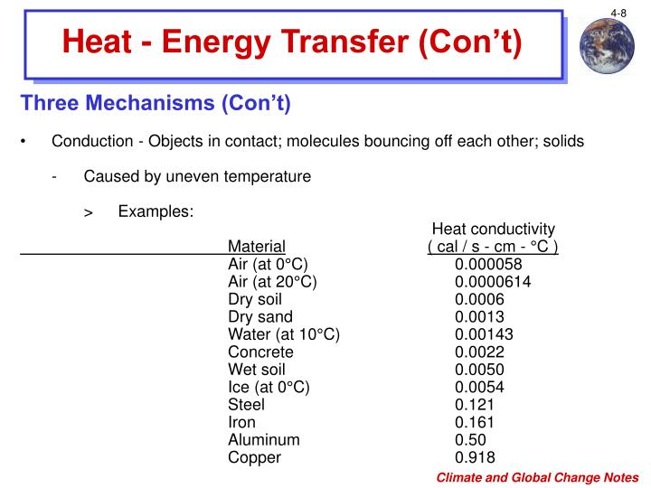 Heat - Energy Transfer (Con't)