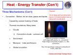 heat energy transfer con t2