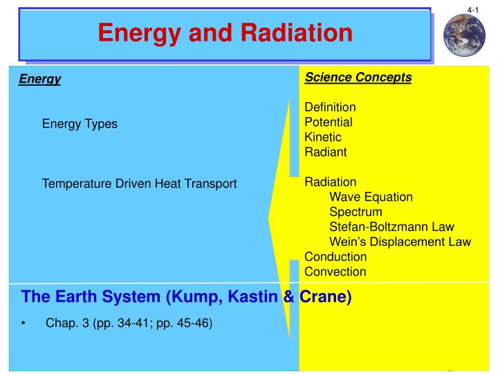 Energy and Radiation