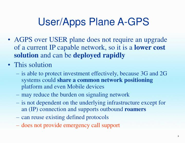 User/Apps Plane A-GPS