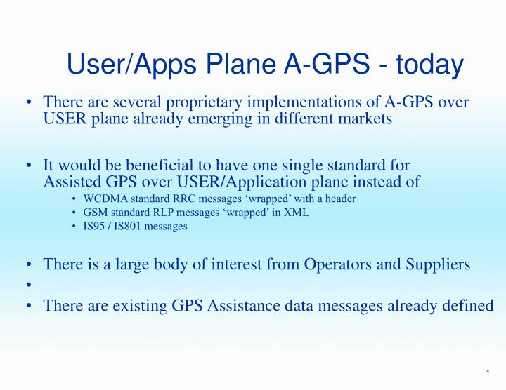 User/Apps Plane A-GPS - today