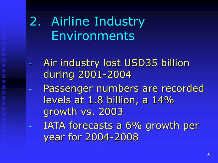 2.	Airline Industry 	Environments