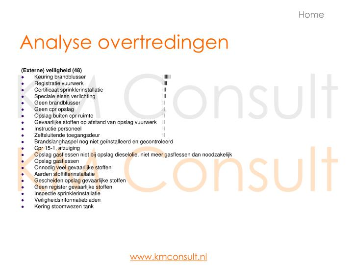 Analyse overtredingen