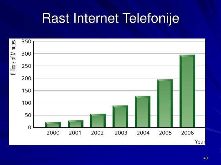 Rast Internet Telefonije