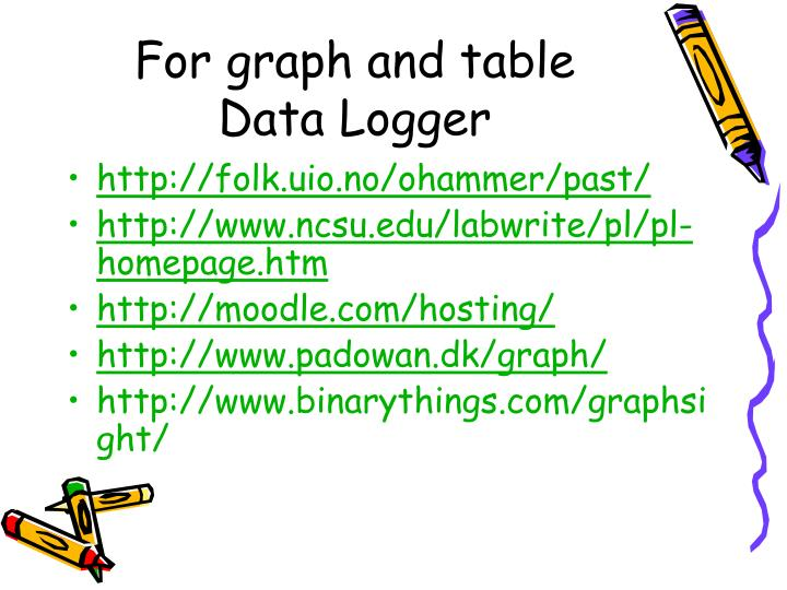 For graph and table