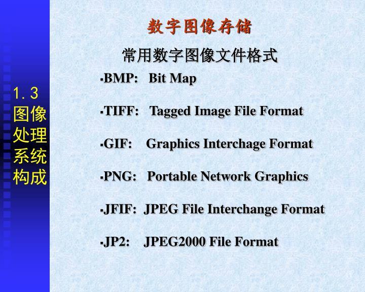数字图像存储
