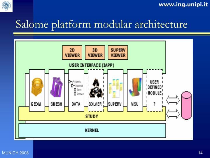 Salome platform modular architecture