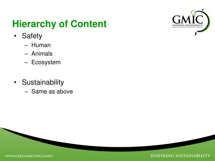 Hierarchy of Content