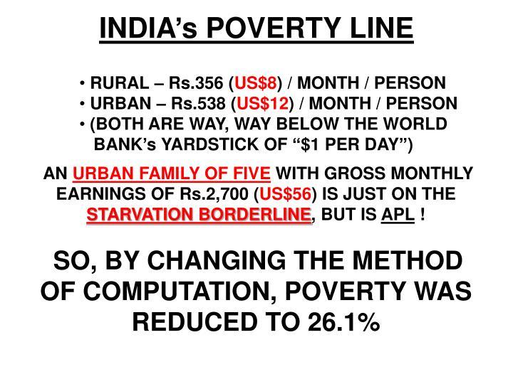 INDIA's POVERTY LINE