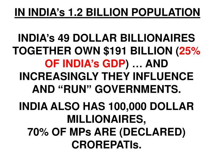 IN INDIA's 1.2 BILLION POPULATION