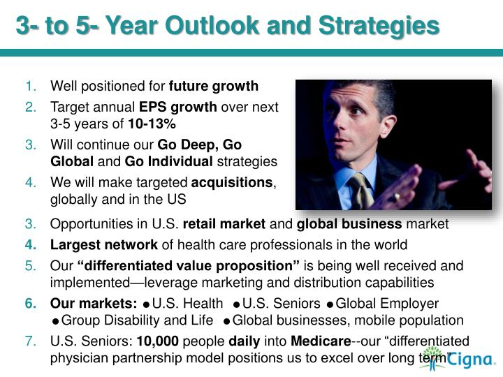 3- to 5- Year Outlook and Strategies