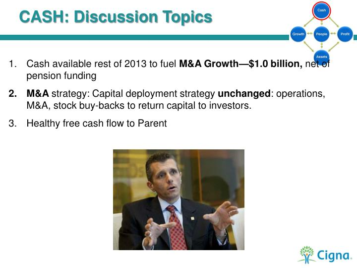 CASH: Discussion Topics