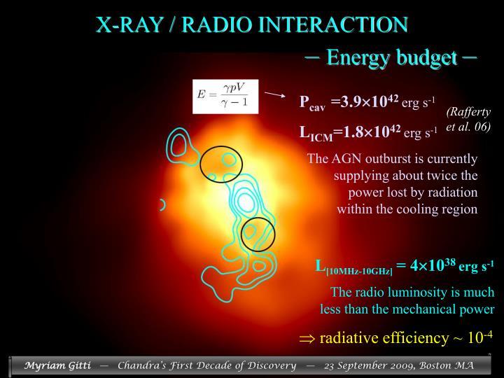 X-RAY / RADIO INTERACTION