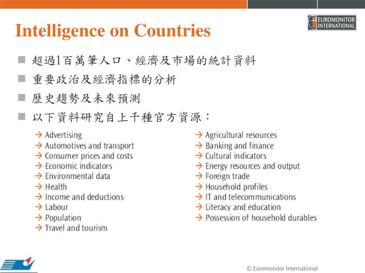 Intelligence on Countries