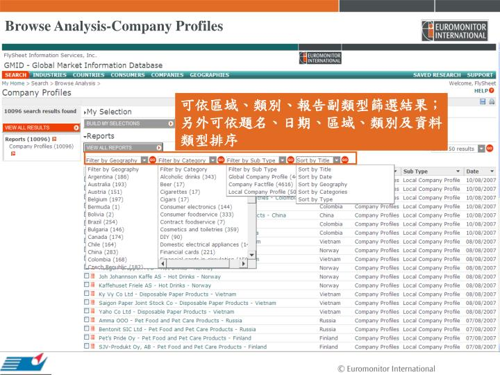 Browse Analysis-Company Profiles