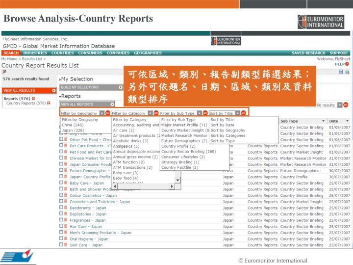 Browse Analysis-Country Reports