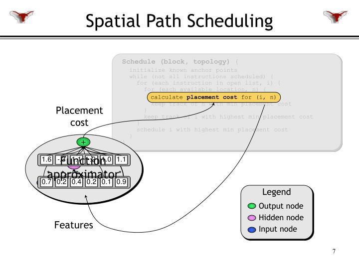 Schedule (block, topology)