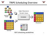 trips scheduling overview