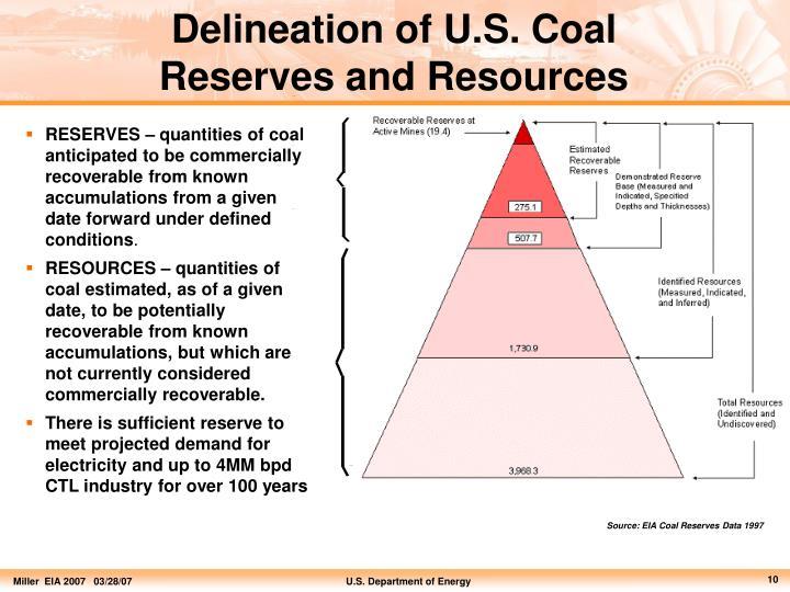 Delineation of U.S. Coal