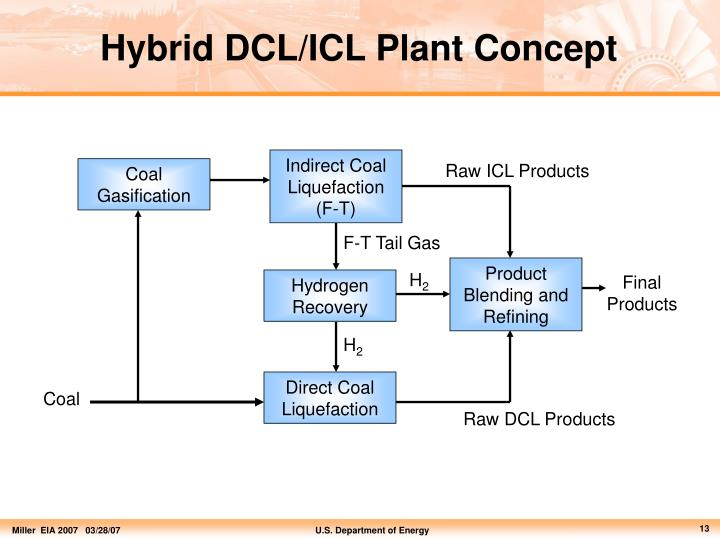 Hybrid DCL/ICL Plant Concept
