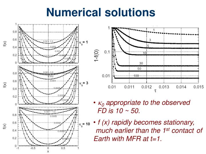 Numerical solutions