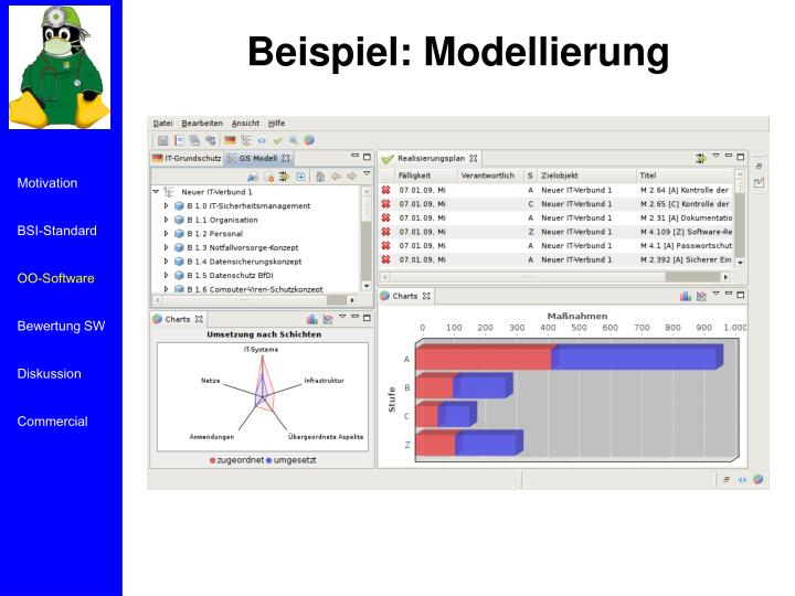 Beispiel: Modellierung