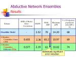abductive network ensembles results