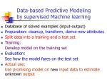 data based predictive modeling by supervised machine learning
